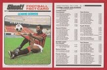 A.C Milan Luther Blissett England