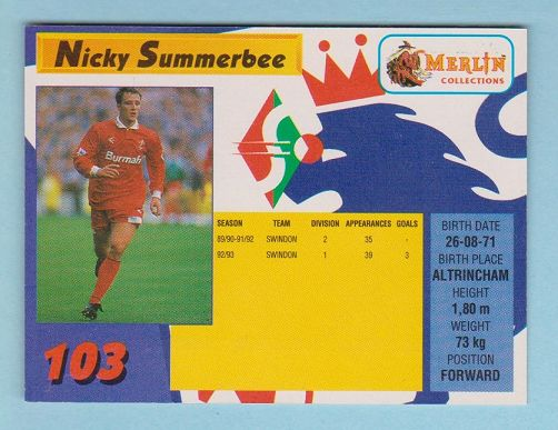 Collectors Cards 1994
