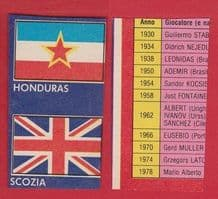 Honduras and Scotland Flags