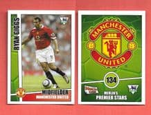 Manchester United Ryan Giggs 134 (MPS)