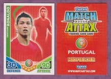 Portugal Cristiano Ronaldo Real Madrid 189