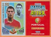 Portugal Cristiano Ronaldo Real Madrid 280 100 Hundred Club