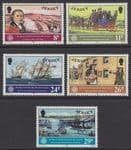 JERSEY - 1983 World Communications Year (5v) - UM / MNH