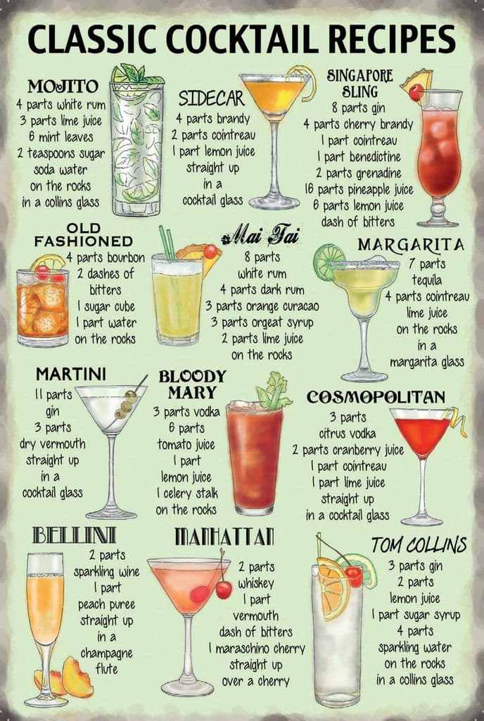 Cocktail Recipes Metal Wall Sign  | Home Bar Signs | Cocktail wall art for homes