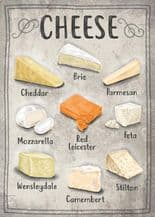 Types Of Cheese Metal Wall Sign (4 sizes)